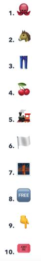 Emojis moderne marketing