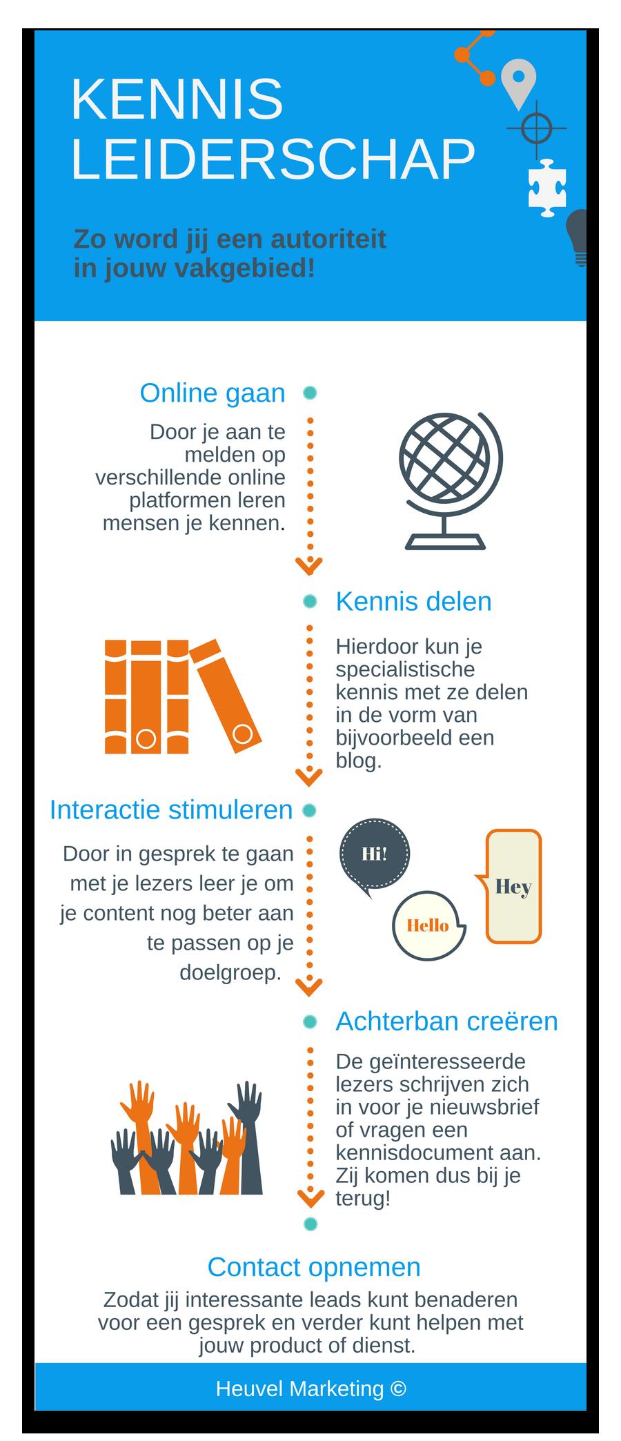 Infographic Kennisleiderschap.png
